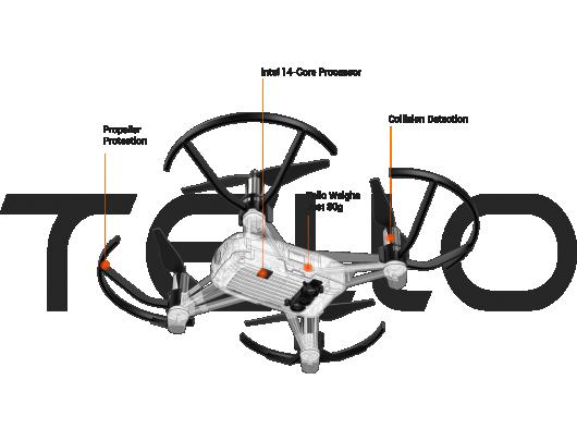 Dronas Ryze Tech Tello Toy Boost Combo