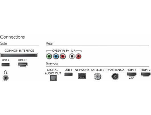 Televizorius Philips 55PUS6554/12